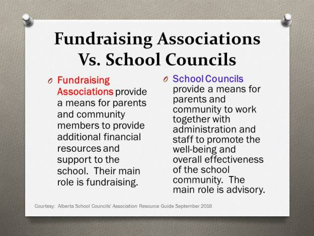 fundraising-vs-council-2
